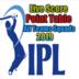 IPL Live Score 2019 apk file